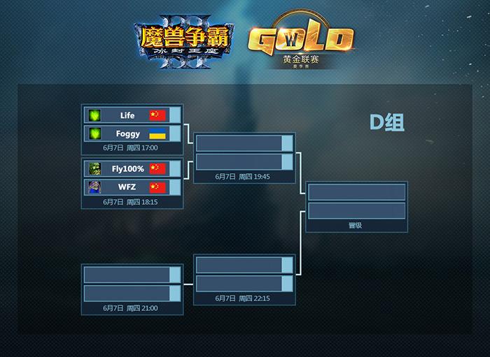 黄金联赛夏季赛c组综述:卫冕冠军th000涉险过关